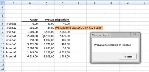 Control_Presupuesto_Excedido