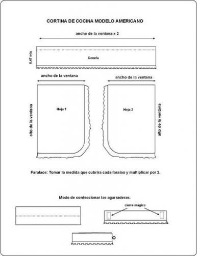 Imagenes y moldes de cenefas y cortinas para cocina imagui for Moldes de cocina
