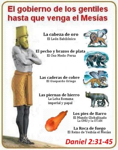La estatua que vio Daniel, 2:31-45
