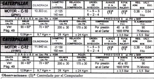 manual de torques caterpillar