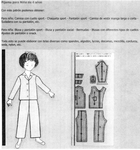 Moldes de pijamas para niños - Imagui