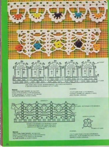 Home > Grupo de Tejer > Imágenes de Grupo de Tejer > Orilla a crochet