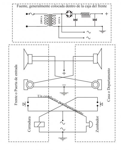 Circuito Electrico Basico Domiciliario