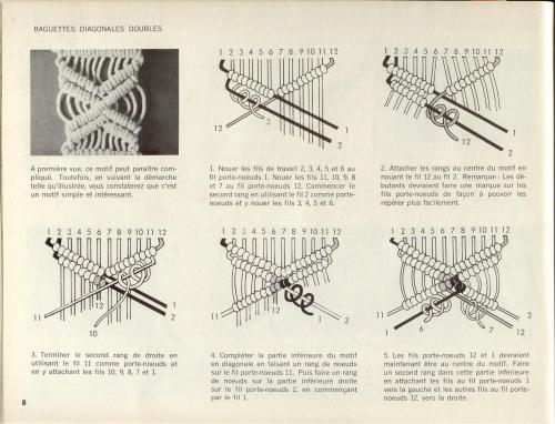 Imagen puntos de macrame - grupos.