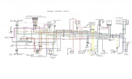sistema electrico bajaj 4t